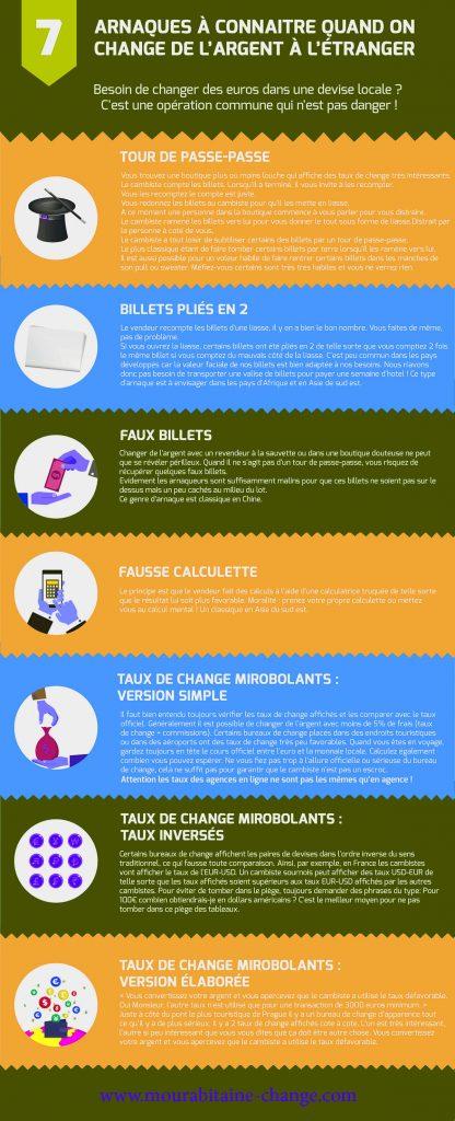 #mourabitaine_change #Bureau_de_change_a_salé